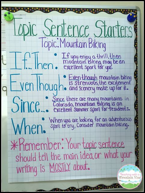 Topic sentences teaching with a mountain view bloglovin we started off with a quick introduction lesson on topic sentences the write now right now curriculum has four types of topic sentences they teach m4hsunfo