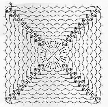 Crochet versatile square 3 stunning vanessa montoro patterns so here goes the square pattern 1 ch 6 2 ch3ch2 1dc ch2 1dc ch2 1dc ch2 1dc ch2 1dcch2 sl st turn 3 slst in the first ch spacech3 2dc ch1 ccuart Gallery
