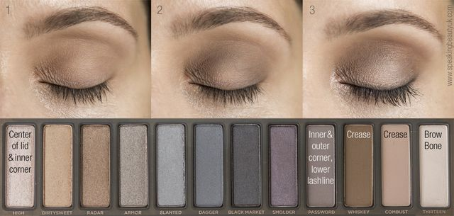 d5f02b85b3d For the eyes I started off by applying my favourite primer, Mac Painterly  Paint Pot. I then grabbed my Naked Smoky palette and mixed the shades  Combust and ...