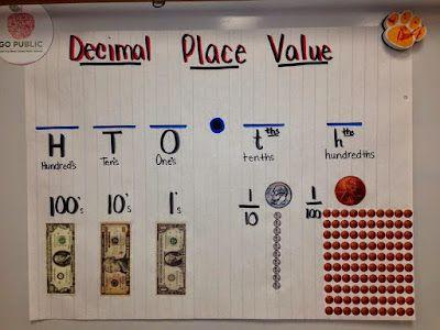 Decimal place homework help