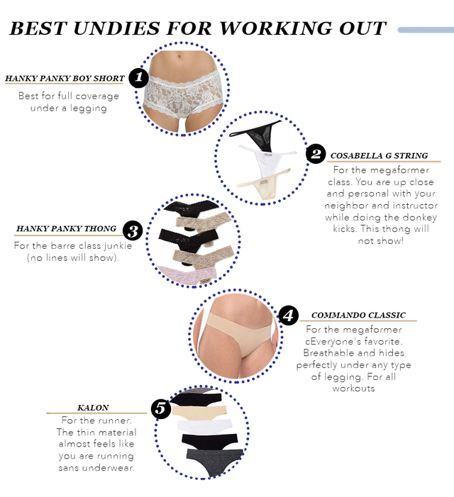 f4d64f4ee What are the best underwear for working out and to wear under ...