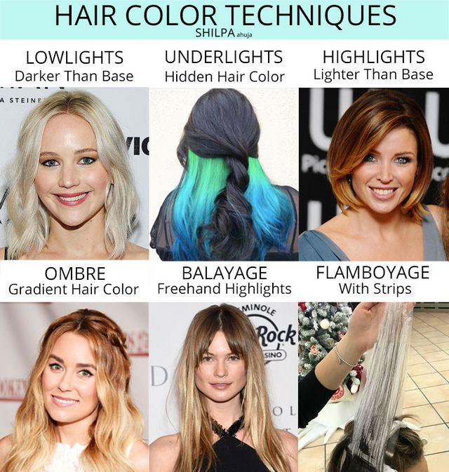 8 Best Ideas for Highlights on Every Hair Color | Hairstyles & Hair ...