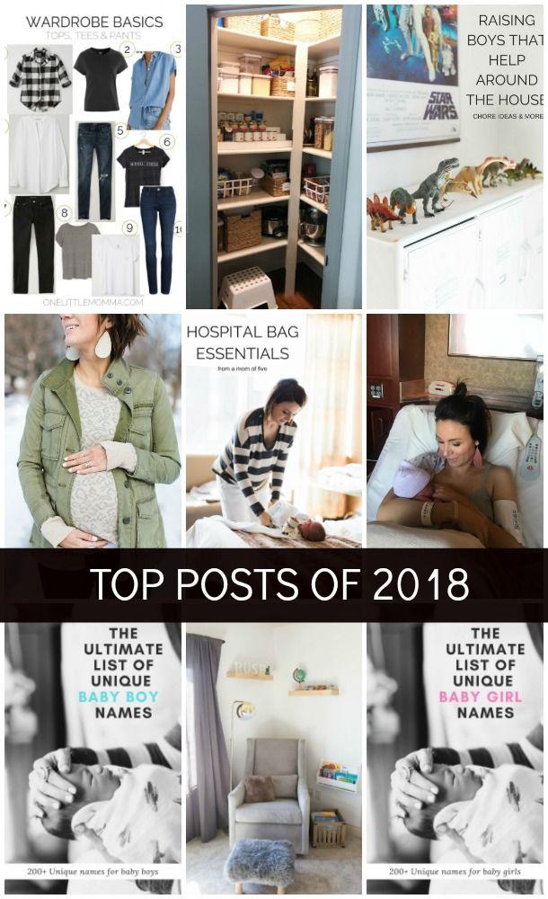 c9a133d5fde 2018 Recap- Most Read Posts and Most Popular Items