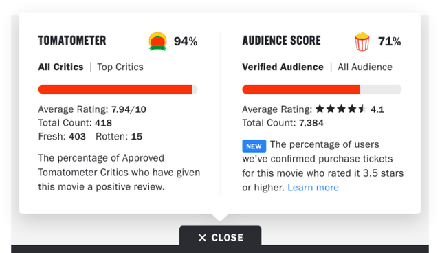 Rotten Tomatoes will start verifying ticket purchases for audience