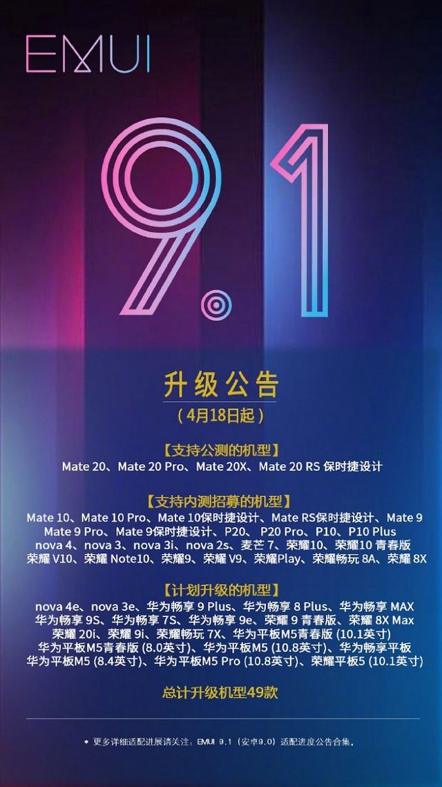 EMUI 9 1 will roll out to 49 older Huawei and Honor devices