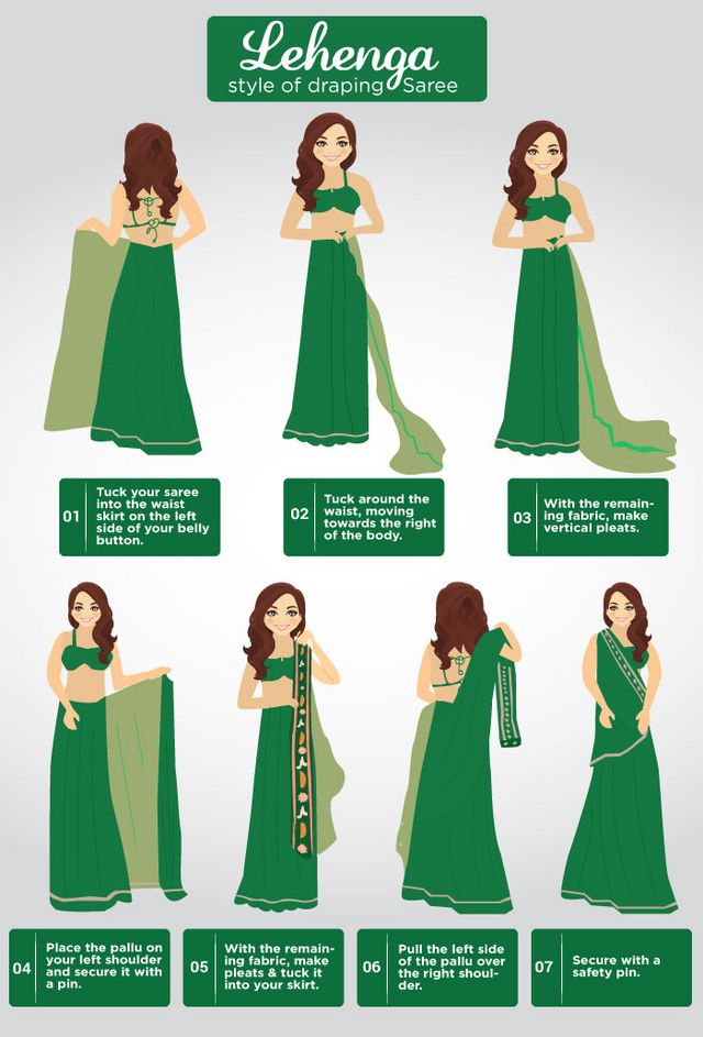 53bdf7fb71 ... beautiful lehenga style sarees; however, a lot of us find it difficult  to get that perfect look. The steps in this article will help you wear your  saree ...