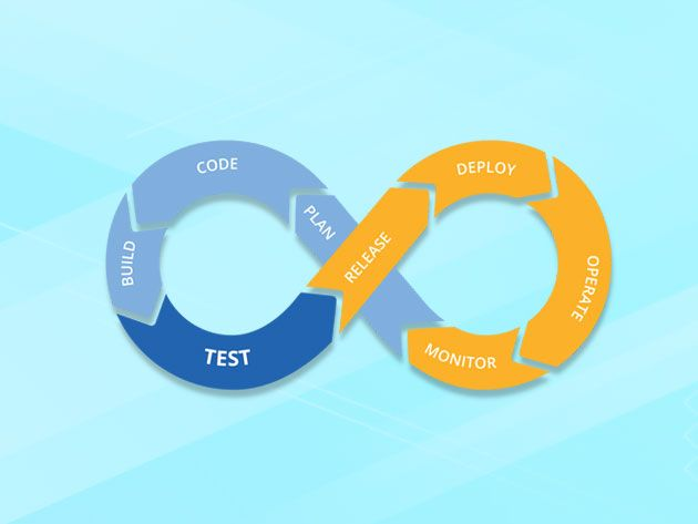 Enter the Lucrative World of DevOps with This Extensive