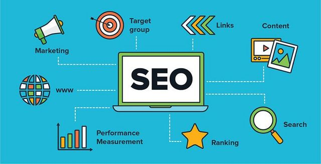 Different Types of SEO Tools | Posts by Kelly Wilson | Bloglovin'