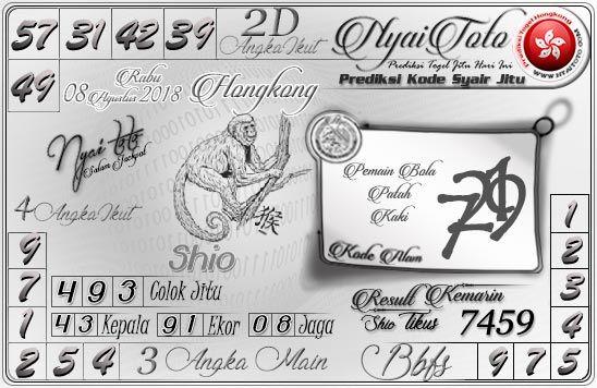 Prediksi Angka Jitu Kode Syair Togel Hongkong Rabu 08-08-18 | Posts